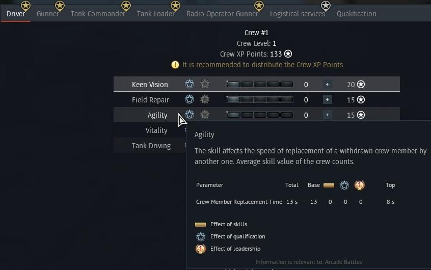 Crew calculator wot skill CREW XP,